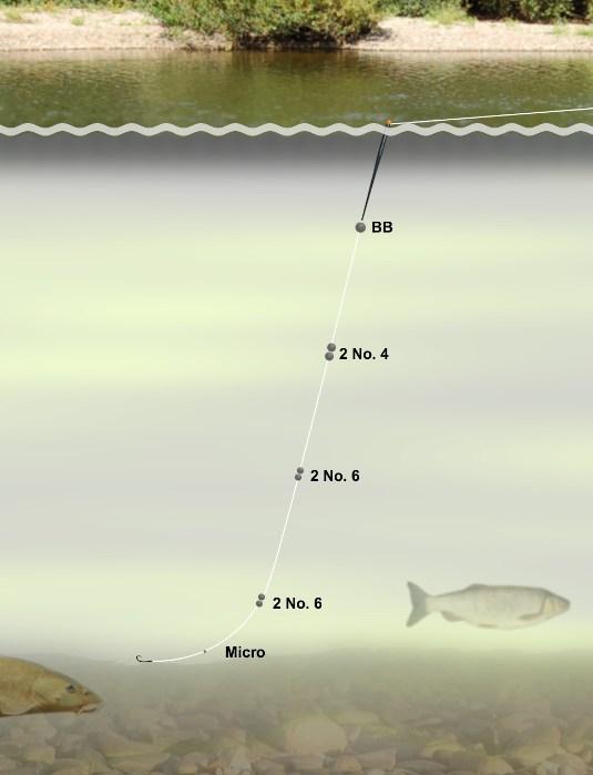 Optimale Verteilung der Bleie beim Angeln mit dem Stick und einer Wassertiefe von weniger 1,8 m. (Zeichnungen: W. Kalweit)